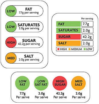New School Food Regulations