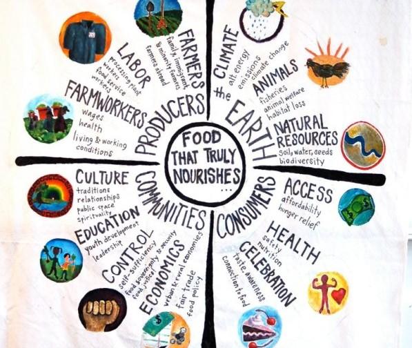 plan global eat local u c s food initiative starts on campus