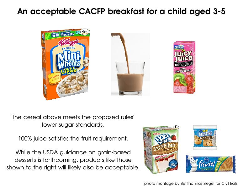 CACFP Breakfast Revised