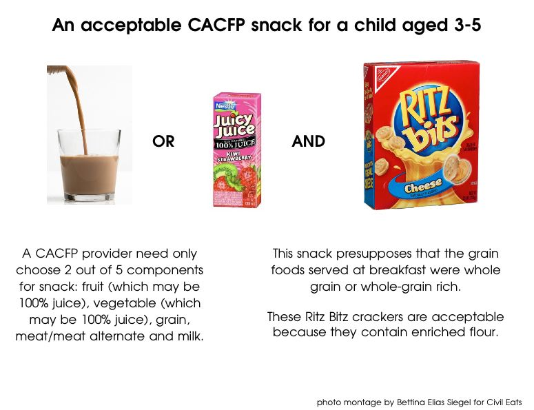 CACFP Snack Revised