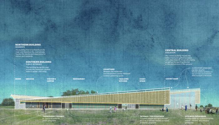Good Shepherd Institute —Mass Design Group