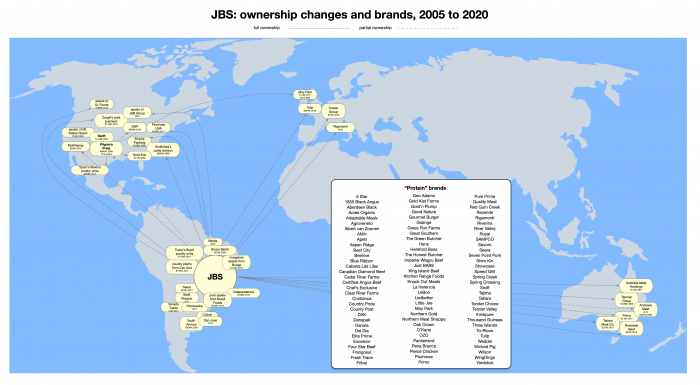 Graphic: JBS ownership changes and brands, 2005 to 2020