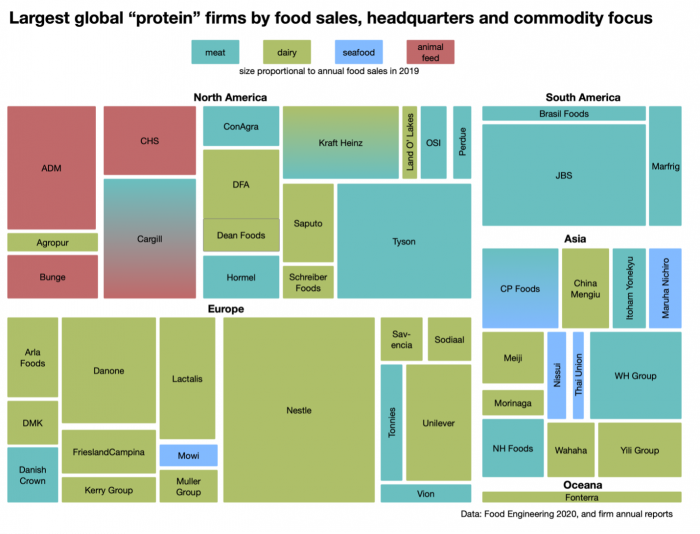 Graphic: Largest global 'protein' firms by food sales, headquarters, and commodity focus